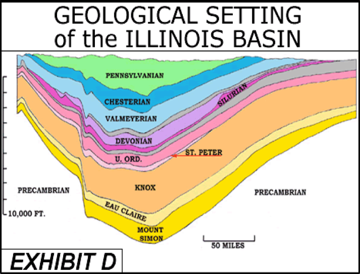 the geologic history of the illinois basin Abstract the illinois basin began as a failed rift that developed during breakup of a supercontinent approximately 550 ma a rift basin in the southernmost part of the present illinois basin subsided rapidly and filled with about 3,000 m of probable early and middle cambrian sediments.